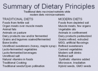traditional_diets_1